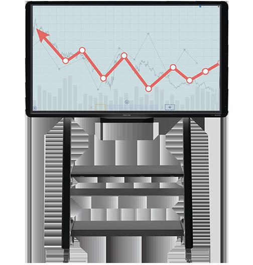 Pantalla interactiva táctil, Ricoh D5530BK